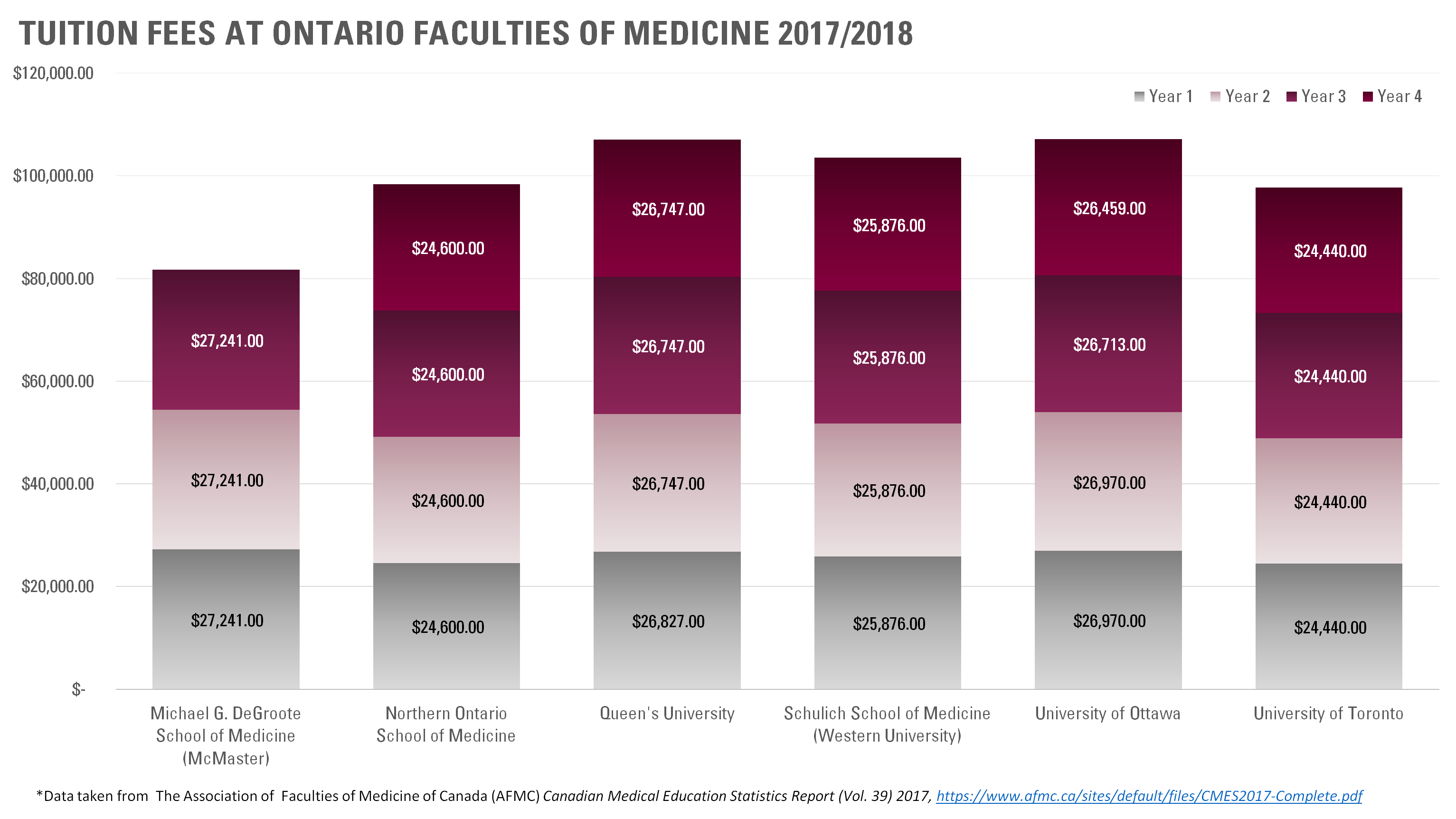 20172018_Ontario_Medical_Program_Fees_Website_F